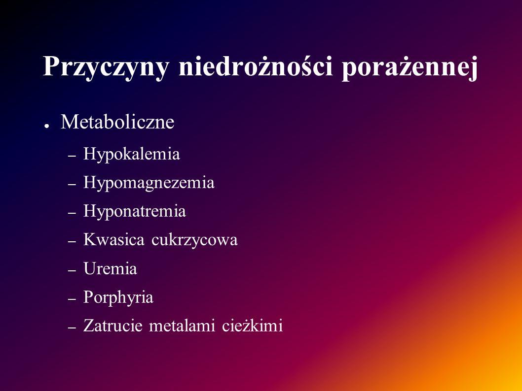 Przyczyny niedrożności porażennej Metaboliczne – Hypokalemia – Hypomagnezemia – Hyponatremia – Kwasica cukrzycowa – Uremia – Porphyria – Zatrucie meta