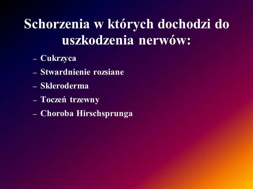 Schorzenia w których dochodzi do uszkodzenia nerwów: – Cukrzyca – Stwardnienie rozsiane – Skleroderma – Toczeń trzewny – Choroba Hirschsprunga