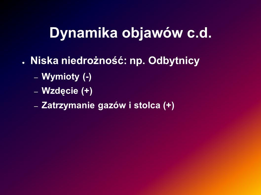 Dynamika objawów c.d. Niska niedrożność: np. Odbytnicy – Wymioty (-) – Wzdęcie (+) – Zatrzymanie gazów i stolca (+)