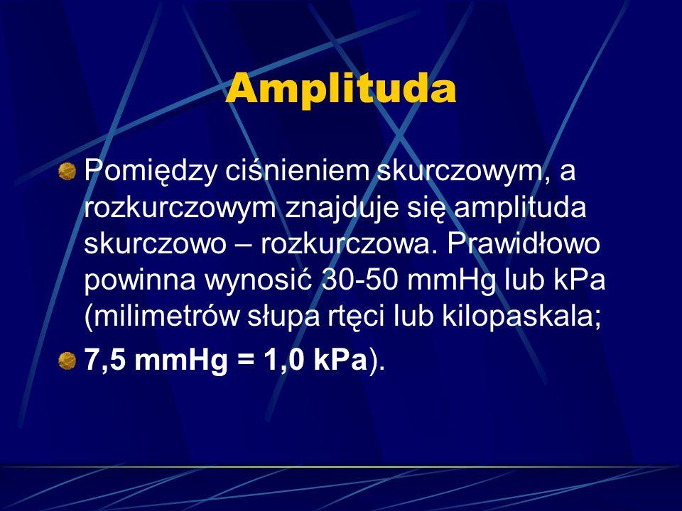 Amplituda Pomiędzy ciśnieniem skurczowym, a rozkurczowym znajduje się amplituda skurczowo – rozkurczowa. Prawidłowo powinna wynosić 30-50 mmHg lub kPa