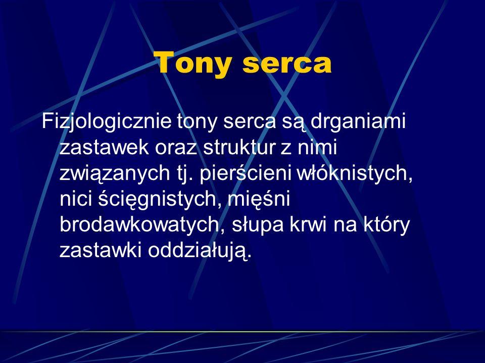 Tony serca Fizjologicznie tony serca są drganiami zastawek oraz struktur z nimi związanych tj. pierścieni włóknistych, nici ścięgnistych, mięśni broda