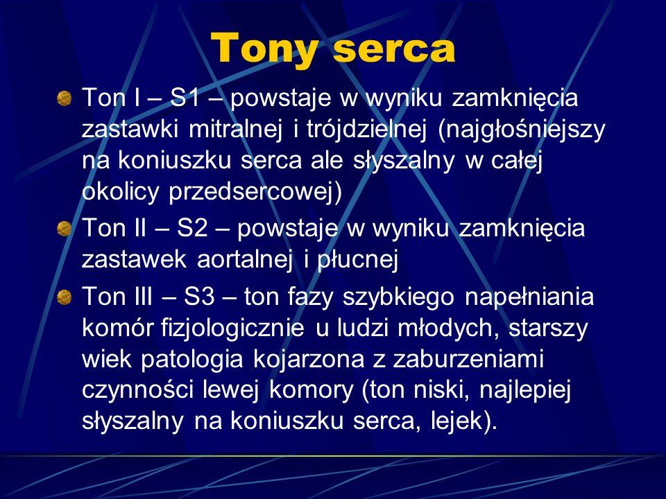 Tony serca Ton I – S1 – powstaje w wyniku zamknięcia zastawki mitralnej i trójdzielnej (najgłośniejszy na koniuszku serca ale słyszalny w całej okolic