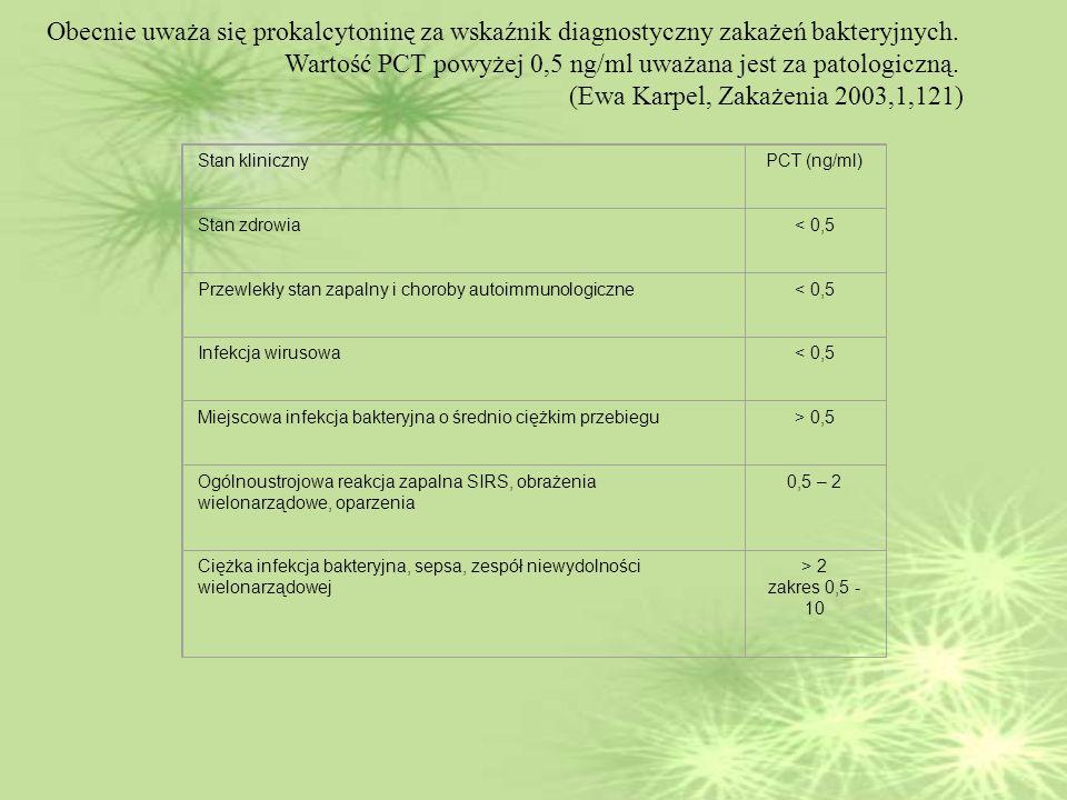 Stan klinicznyPCT (ng/ml) Stan zdrowia< 0,5 Przewlekły stan zapalny i choroby autoimmunologiczne< 0,5 Infekcja wirusowa< 0,5 Miejscowa infekcja bakteryjna o średnio ciężkim przebiegu> 0,5 Ogólnoustrojowa reakcja zapalna SIRS, obrażenia wielonarządowe, oparzenia 0,5 – 2 Ciężka infekcja bakteryjna, sepsa, zespół niewydolności wielonarządowej > 2 zakres 0,5 - 10 Obecnie uważa się prokalcytoninę za wskaźnik diagnostyczny zakażeń bakteryjnych.