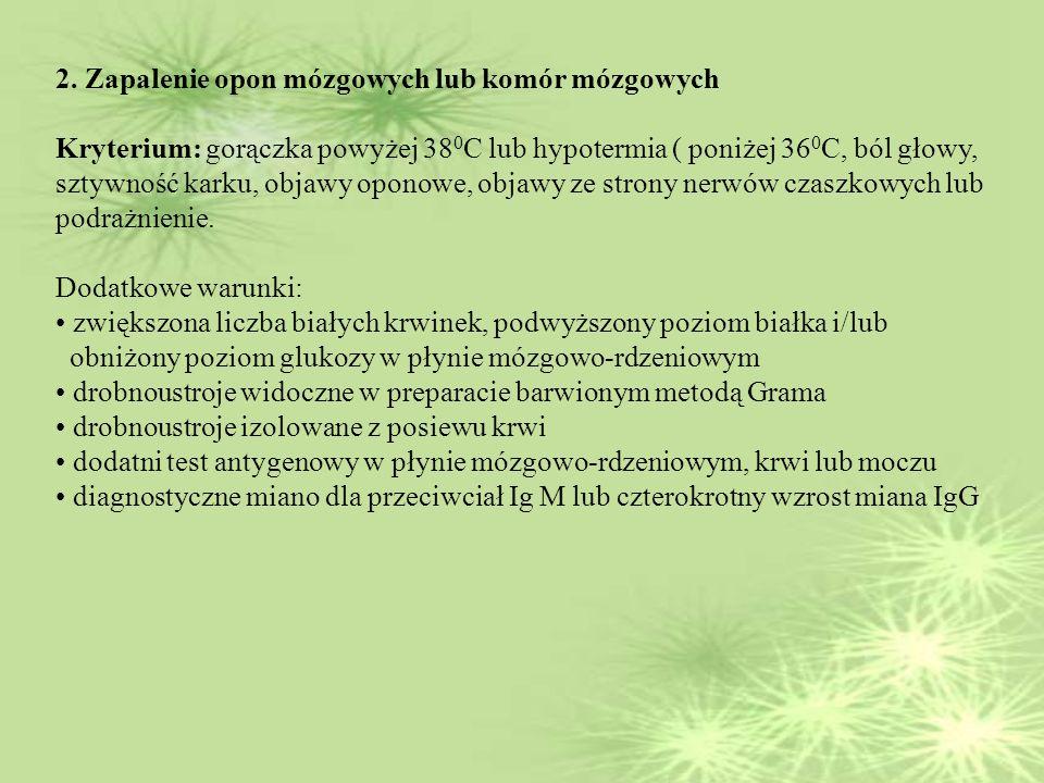 Zapalenie żołądka i jelit o etiologii norowirusowej Wytyczne prawidłowej dezynfekcji powierzchni zapewniającej skuteczną eradykację norowirusów z otoczenia.