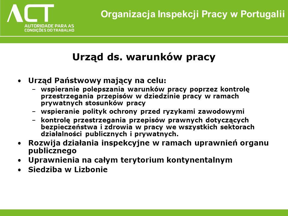 Organizacja Inspekcji Pracy w Portugalii Urząd ds.