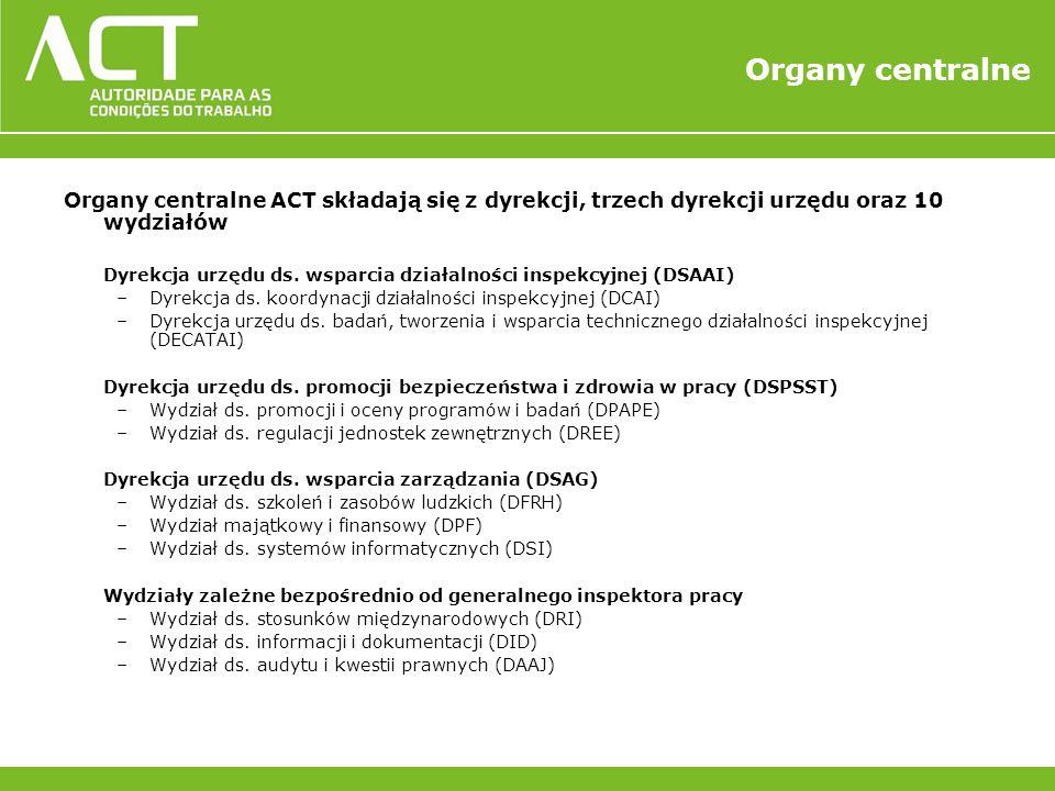 Organy centralne Organy centralne ACT składają się z dyrekcji, trzech dyrekcji urzędu oraz 10 wydziałów Dyrekcja urzędu ds.