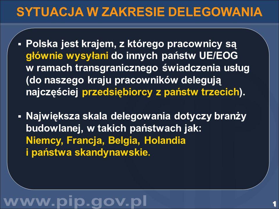 1111111111111111111111111111 SYTUACJA W ZAKRESIE DELEGOWANIA Polska jest krajem, z którego pracownicy są głównie wysyłani do innych państw UE/EOG w ra