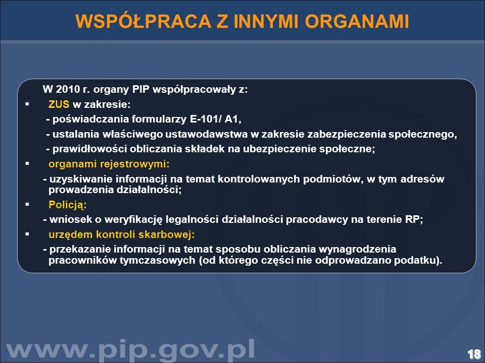 181818181818181818181818181818181818 WSPÓŁPRACA Z INNYMI ORGANAMI W 2010 r. organy PIP współpracowały z: ZUS w zakresie: - poświadczania formularzy E-