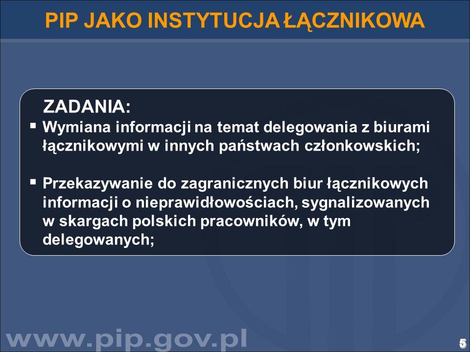 6666666666666666666666666666 PIP JAKO INSTYTUCJA ŁĄCZNIKOWA ZADANIA (c.d.) : Współpraca z polskimi organami, urzędami, instytucjami; Udzielanie - na pisemny wniosek osoby zainteresowanej - informacji o minimalnych warunkach zatrudnienia wynikających z polskich przepisów.