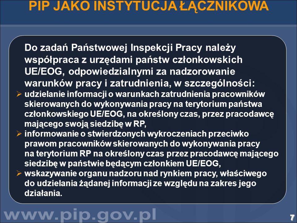 7777777777777777777777777777 PIP JAKO INSTYTUCJA ŁĄCZNIKOWA Do zadań Państwowej Inspekcji Pracy należy współpraca z urzędami państw członkowskich UE/E