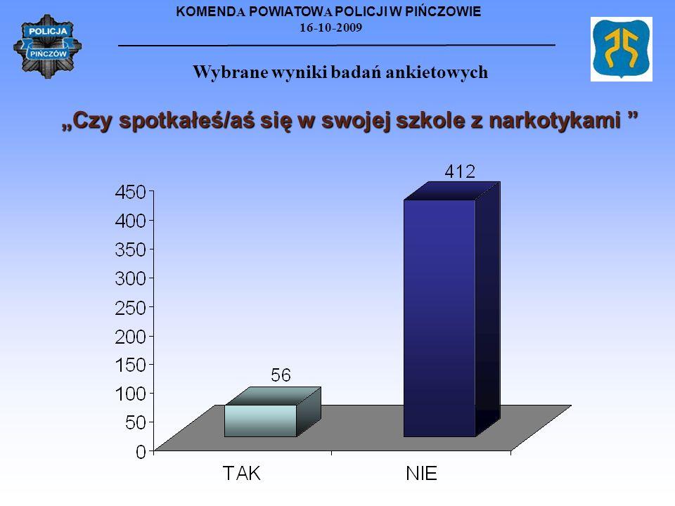 KOMEND A POWIATOW A POLICJI W PIŃCZOWIE 16-10-2009 Wybrane wyniki badań ankietowych Czy spotkałeś/aś się w swojej szkole z narkotykami Czy spotkałeś/a