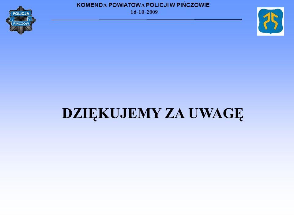 KOMEND A POWIATOW A POLICJI W PIŃCZOWIE 16-10-2009 DZIĘKUJEMY ZA UWAGĘ