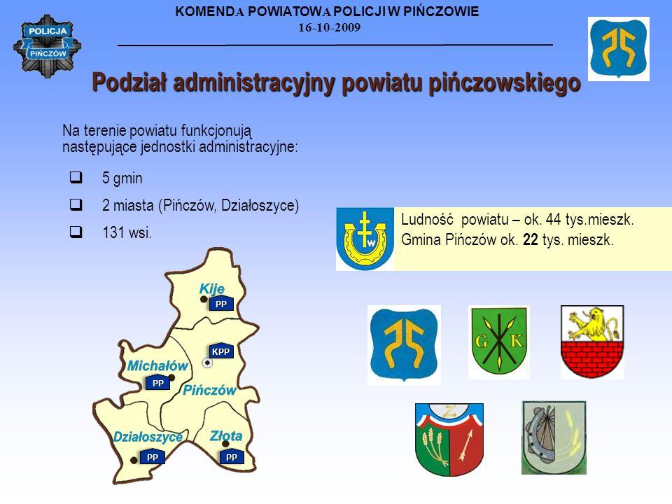 KOMEND A POWIATOW A POLICJI W PIŃCZOWIE 16-10-2009 Podział administracyjny powiatu pińczowskiego Na terenie powiatu funkcjonują następujące jednostki