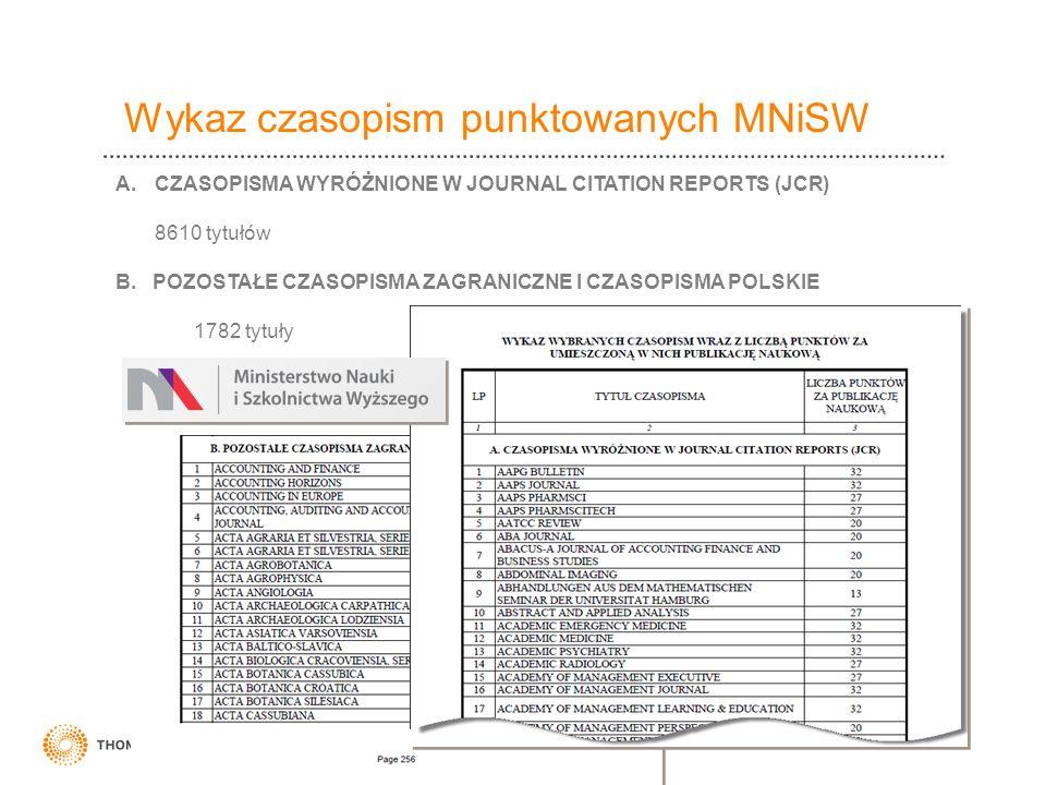 Wykaz czasopism punktowanych MNiSW A.CZASOPISMA WYRÓŻNIONE W JOURNAL CITATION REPORTS (JCR) 8610 tytułów B. POZOSTAŁE CZASOPISMA ZAGRANICZNE I CZASOPI