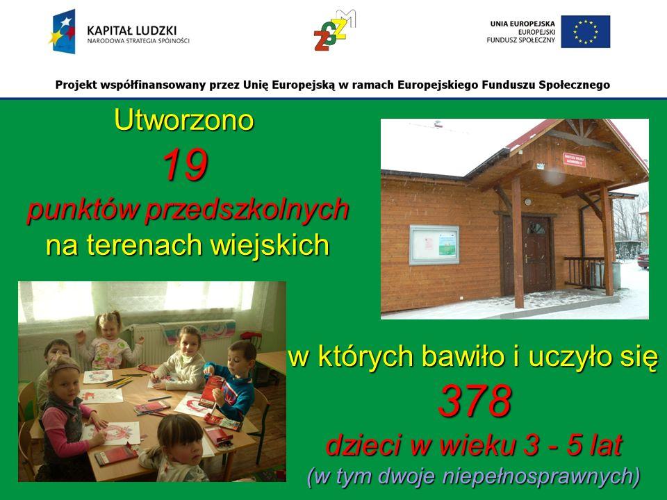 Utworzono19 punktów przedszkolnych na terenach wiejskich w których bawiło i uczyło się 378 dzieci w wieku 3 - 5 lat (w tym dwoje niepełnosprawnych)