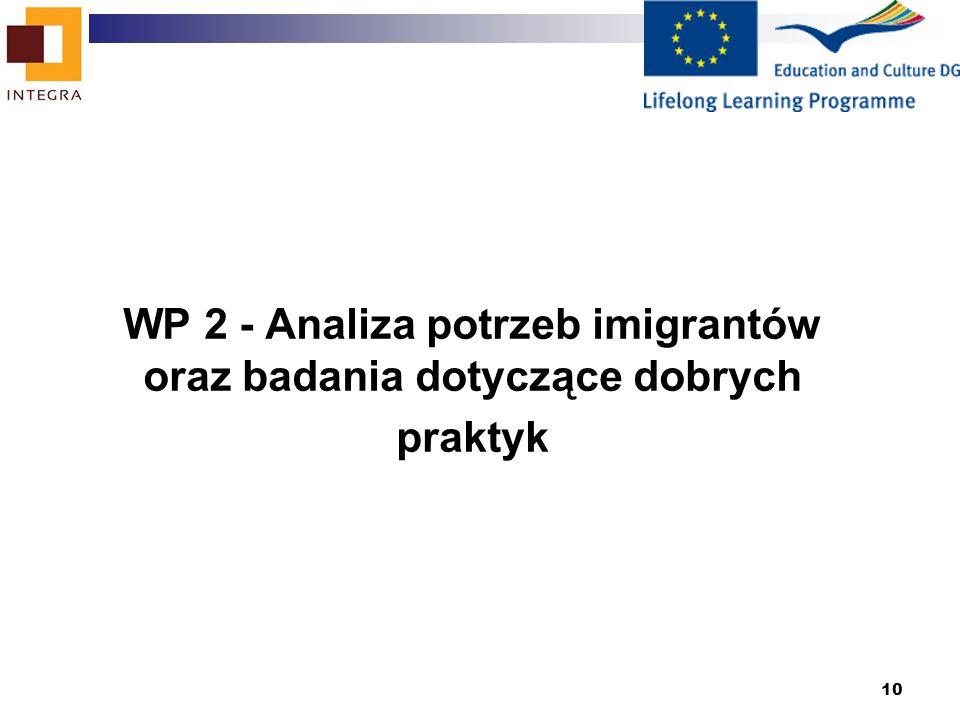 10 WP 2 - Analiza potrzeb imigrantów oraz badania dotyczące dobrych praktyk