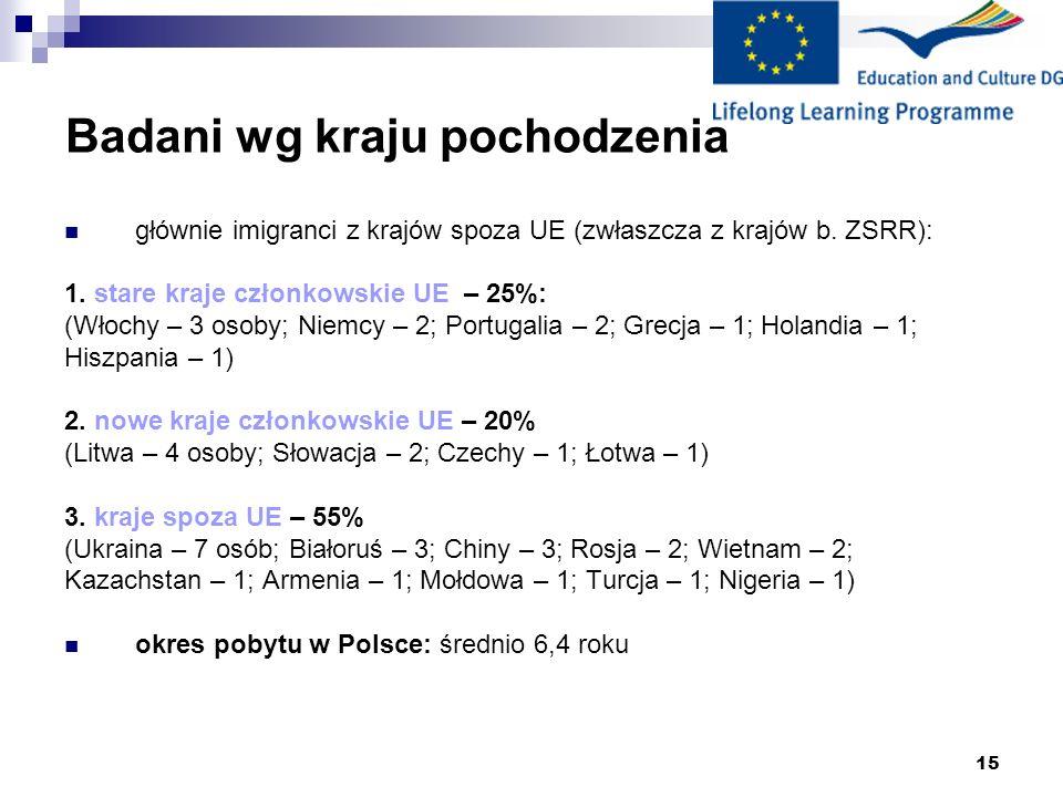 15 Badani wg kraju pochodzenia głównie imigranci z krajów spoza UE (zwłaszcza z krajów b.