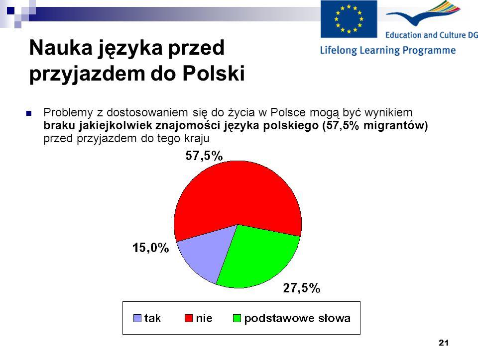 21 Nauka języka przed przyjazdem do Polski Problemy z dostosowaniem się do życia w Polsce mogą być wynikiem braku jakiejkolwiek znajomości języka polskiego (57,5% migrantów) przed przyjazdem do tego kraju