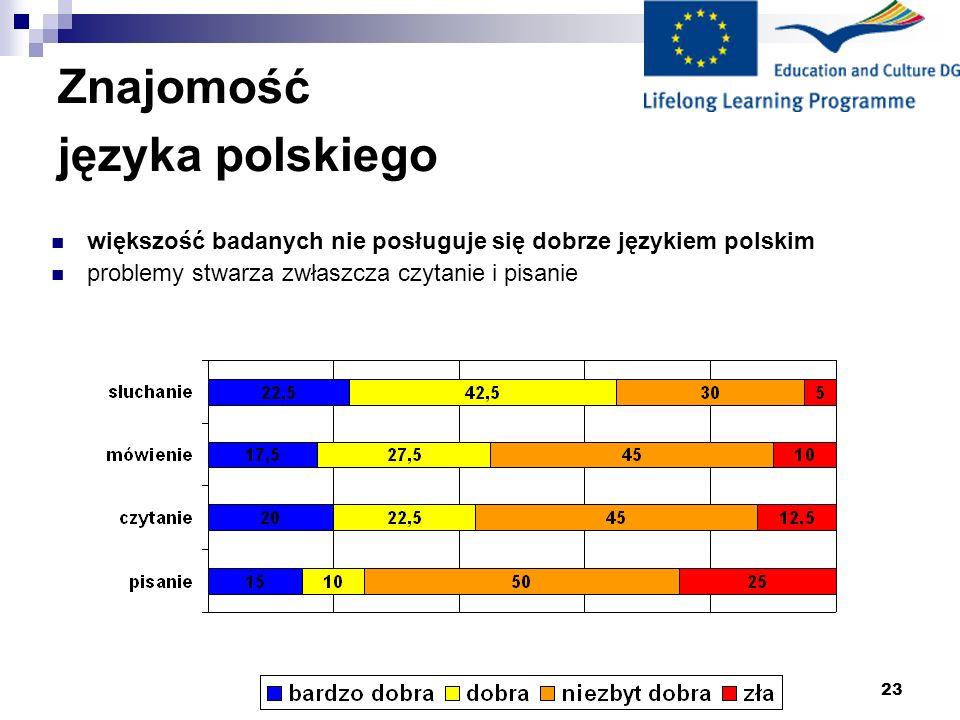 23 Znajomość języka polskiego większość badanych nie posługuje się dobrze językiem polskim problemy stwarza zwłaszcza czytanie i pisanie