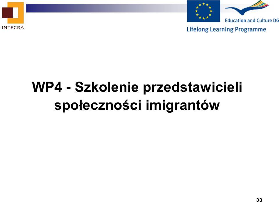 33 WP4 - Szkolenie przedstawicieli społeczności imigrantów