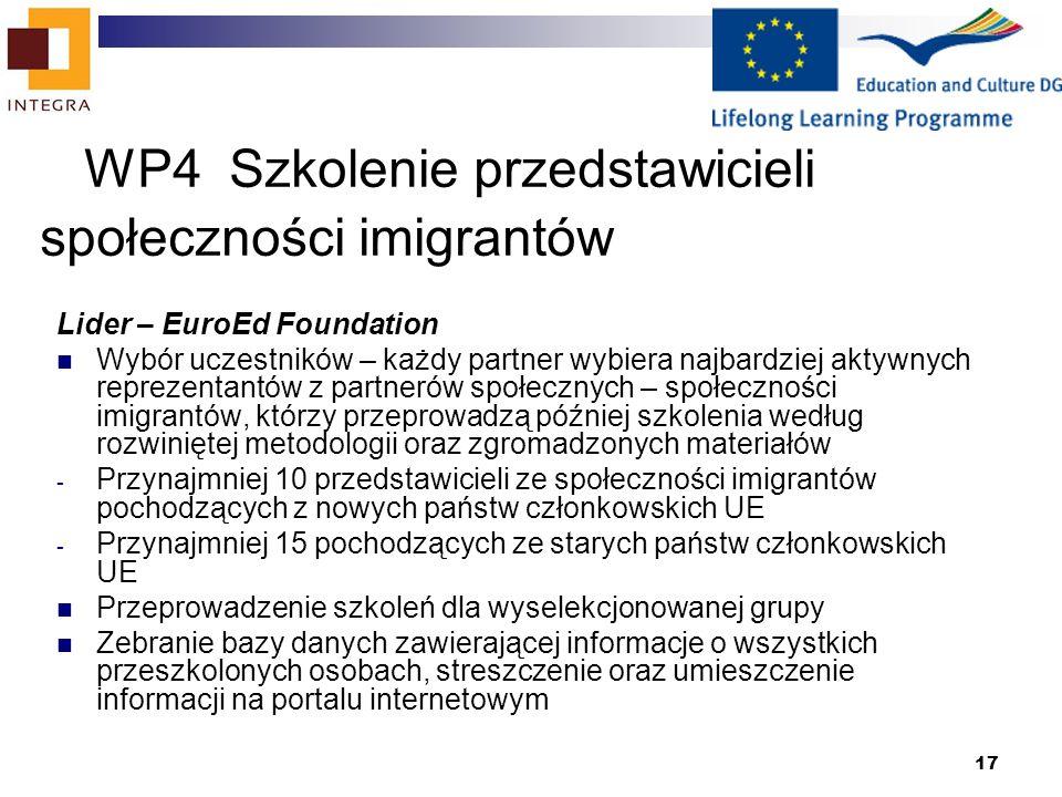 17 WP4 Szkolenie przedstawicieli społeczności imigrantów Lider – EuroEd Foundation Wybór uczestników – każdy partner wybiera najbardziej aktywnych reprezentantów z partnerów społecznych – społeczności imigrantów, którzy przeprowadzą później szkolenia według rozwiniętej metodologii oraz zgromadzonych materiałów - Przynajmniej 10 przedstawicieli ze społeczności imigrantów pochodzących z nowych państw członkowskich UE - Przynajmniej 15 pochodzących ze starych państw członkowskich UE Przeprowadzenie szkoleń dla wyselekcjonowanej grupy Zebranie bazy danych zawierającej informacje o wszystkich przeszkolonych osobach, streszczenie oraz umieszczenie informacji na portalu internetowym