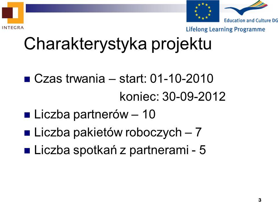 3 Charakterystyka projektu Czas trwania – start: 01-10-2010 koniec: 30-09-2012 Liczba partnerów – 10 Liczba pakietów roboczych – 7 Liczba spotkań z partnerami - 5
