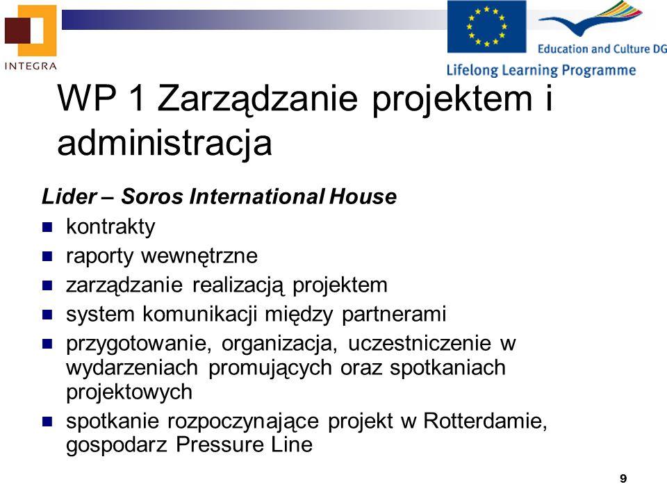 20 WP5 Promocja Artykuły w czasopismach Elektroniczny newsletter Końcowe wydarzenie - Międzynarodowa Konferencja w Litwie - prezentacja produktu końcowego – zestawu pomocniczego - zaproszenie kluczowych osobistości - zaproszenie najbardziej aktywnych przedstawicieli społeczności imigrantów, którzy brali udział w szkoleniach Rozpowszechnienie produktu końcowego - CD