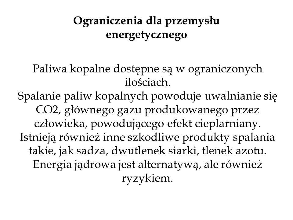 Charakterystyka CO2 Naturalny składnik atmosfery.