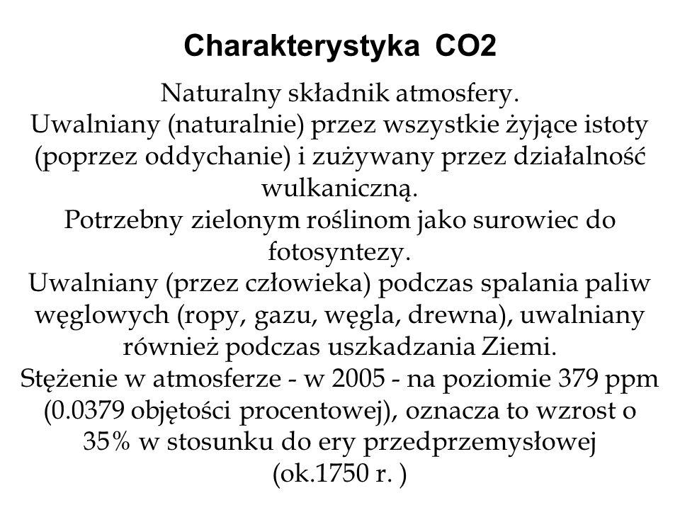 Efekt Cieplarniany Brak efektu cieplarnianego: Ujemny efekt cieplarniany -18°C na powierzchni Ziemi (średnio) Naturalny efekt cieplarniany: Naturalne gazy cieplarniane +15°C na powierzchni Ziemi (średnio) +33°C Efekt cieplarniany (działalność człowieka): Gazy cieplarniane uwalniane przez człowieka prawie +16°C plus+0,74°C w XX wieku pewna kontynuacja wzrostu CO2 jest głównym gazem cieplarnianym uwalnianym przez człowieka, jest on odpowiedzialny za prawie 80% efektu cieplarnianego spowodowanego działalnością człowieka.