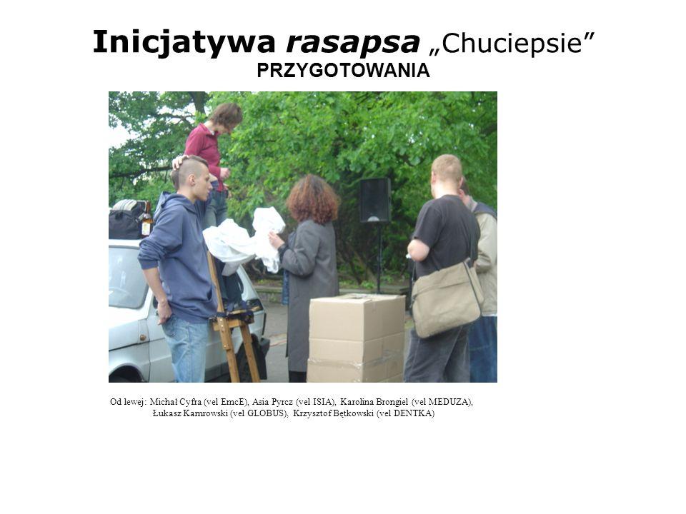 Inicjatywa rasapsa Chuciepsie PRZYGOTOWANIA Od lewej: Michał Cyfra (vel EmcE), Asia Pyrcz (vel ISIA), Karolina Brongiel (vel MEDUZA), Łukasz Kamrowski