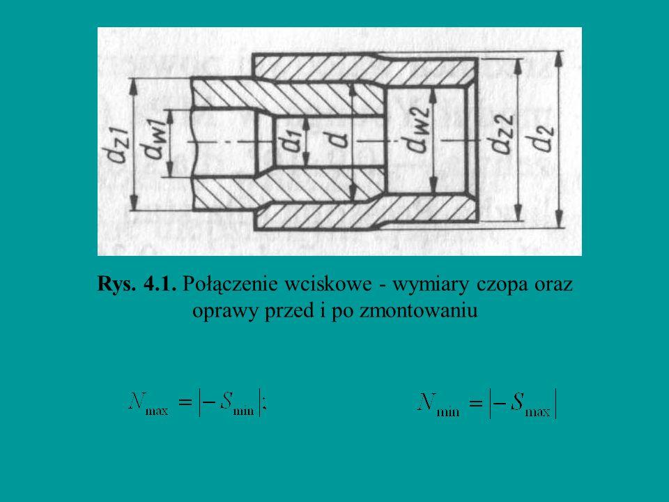 Przy obliczaniu połączeń wtłaczanych stosujemy następujące wzory: 1.