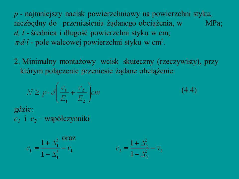 d - średnica walcowej powierzchni styku pozłączeniu; E i, E2 - moduł Younga w MPa (dla stali - 2,1 · 10 5, dla żeliwa - 0,9 · 10 5, dla stopów miedzi - 0,85 105); v 1, v 2 - liczba Poissona (dla stali = 0,3, dla żeliwa = 0,25,dla stopów miedzi = 0,35); 1, 2 - współczynniki wydrążenia czopa lub oprawy oraz d 1 - średnica wewnętrzna czopa (gdy wał jest pełny d1 = 0); d 2 - średnica zewnętrzna oprawy.