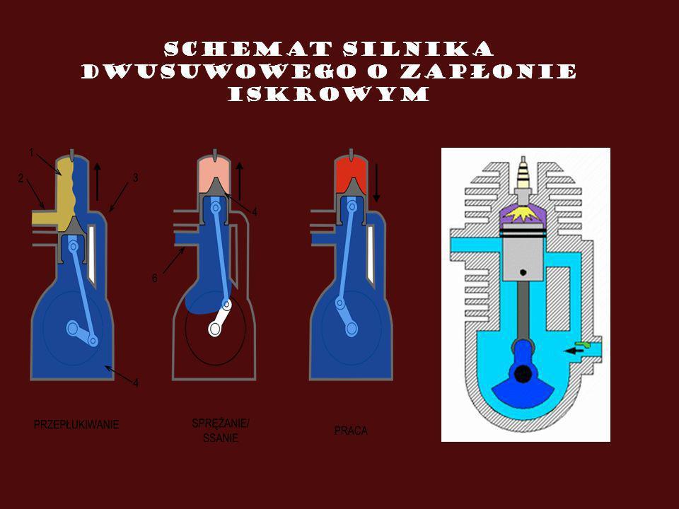Schemat silnika dwusuwowego o zapłonie iskrowym