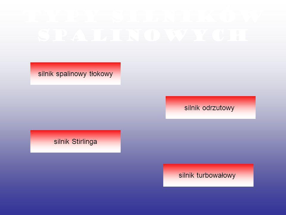Typy silników spalinowych silnik spalinowy tłokowy silnik Stirlinga silnik turbowałowy silnik odrzutowy