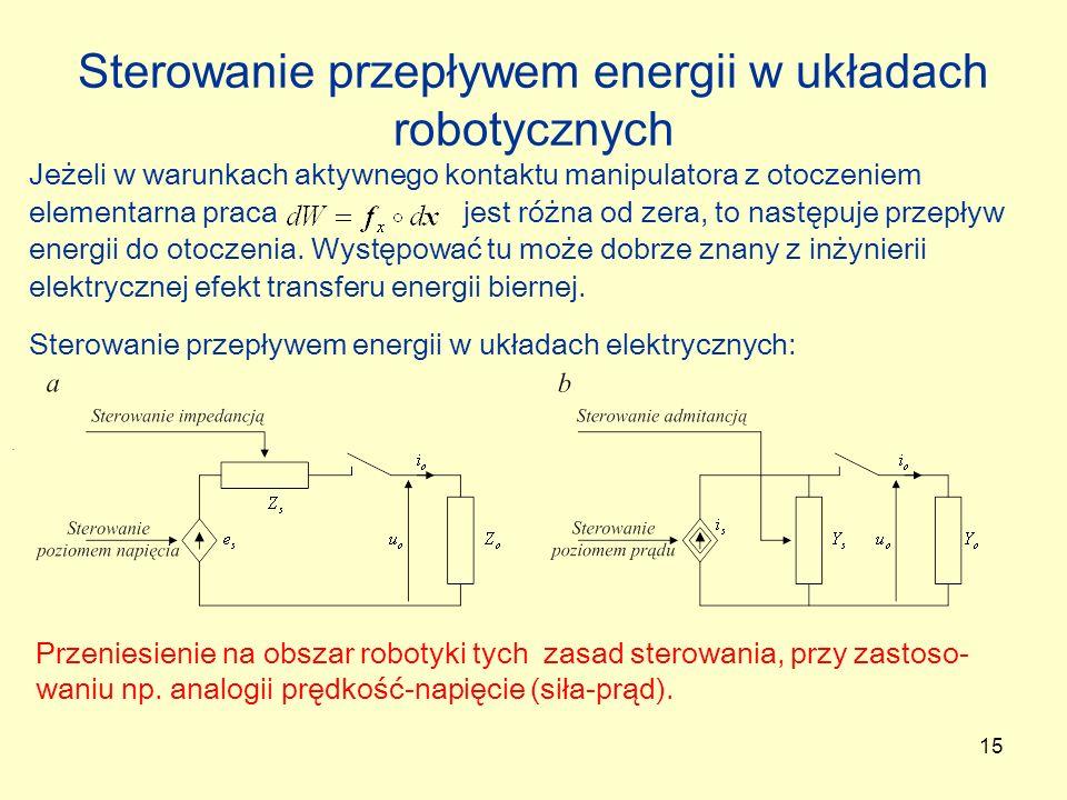 15 Sterowanie przepływem energii w układach robotycznych. Jeżeli w warunkach aktywnego kontaktu manipulatora z otoczeniem elementarna praca jest różna