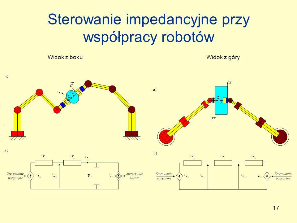17 Sterowanie impedancyjne przy współpracy robotów. Widok z bokuWidok z góry