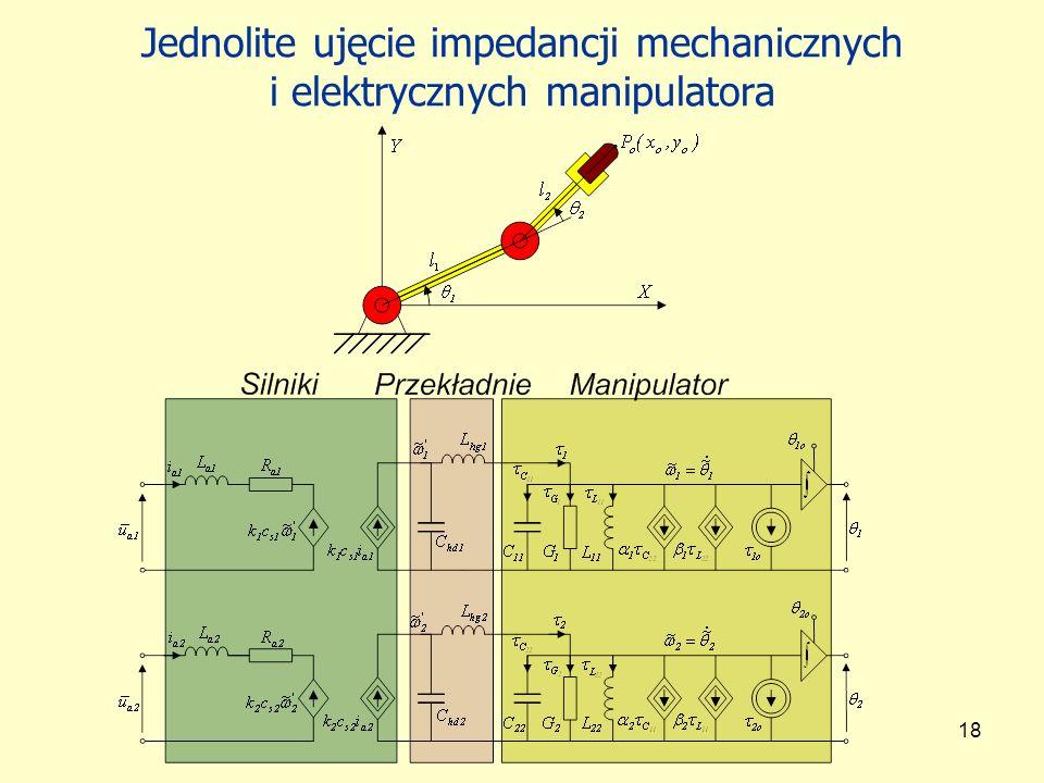 18 Jednolite ujęcie impedancji mechanicznych i elektrycznych manipulatora