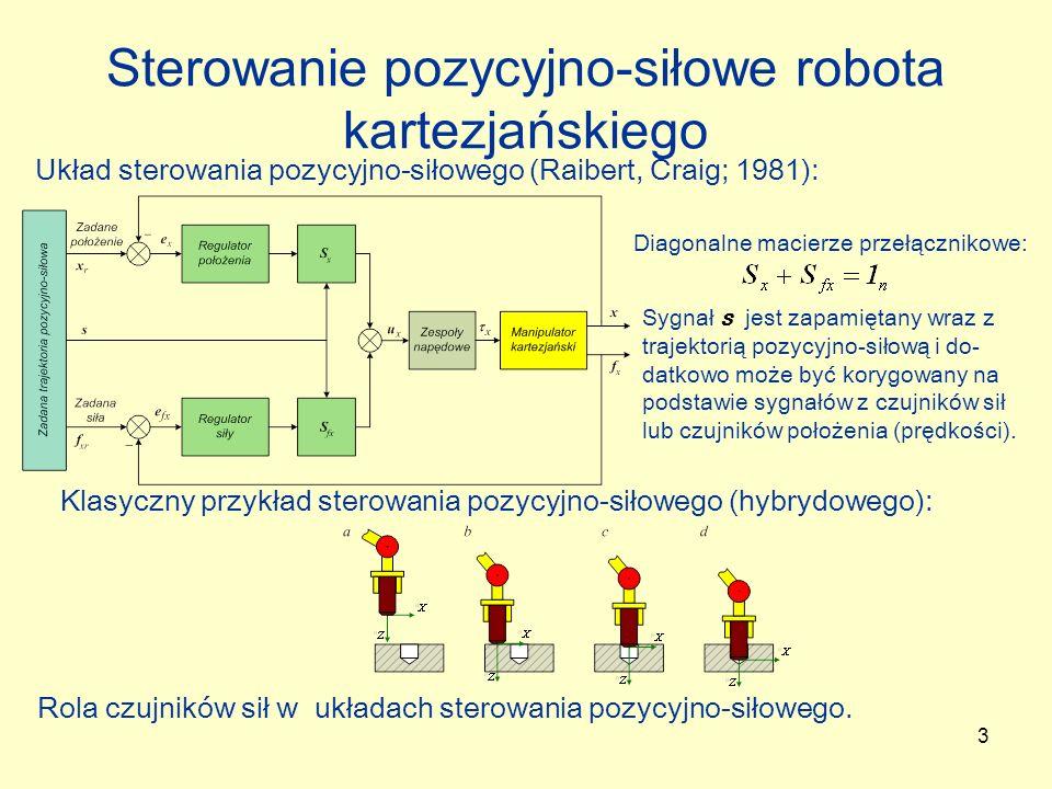 3 Sterowanie pozycyjno-siłowe robota kartezjańskiego Układ sterowania pozycyjno-siłowego (Raibert, Craig; 1981): Diagonalne macierze przełącznikowe: S
