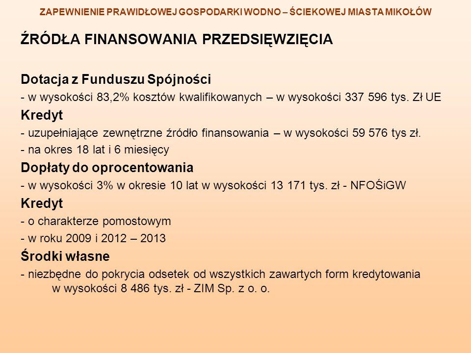 ŹRÓDŁA FINANSOWANIA PRZEDSIĘWZIĘCIA Dotacja z Funduszu Spójności - w wysokości 83,2% kosztów kwalifikowanych – w wysokości 337 596 tys. Zł UE Kredyt -