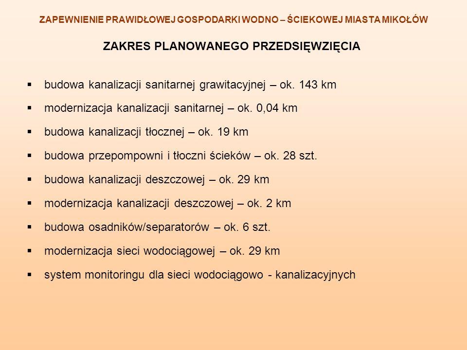 ZAKRES PLANOWANEGO PRZEDSIĘWZIĘCIA budowa kanalizacji sanitarnej grawitacyjnej – ok. 143 km modernizacja kanalizacji sanitarnej – ok. 0,04 km budowa k