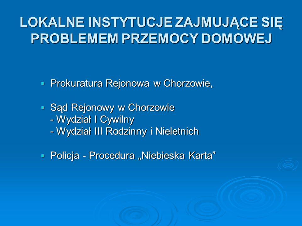 LOKALNE INSTYTUCJE ZAJMUJĄCE SIĘ PROBLEMEM PRZEMOCY DOMOWEJ Prokuratura Rejonowa w Chorzowie, Prokuratura Rejonowa w Chorzowie, Sąd Rejonowy w Chorzowie Sąd Rejonowy w Chorzowie - Wydział I Cywilny - Wydział III Rodzinny i Nieletnich Policja - Procedura Niebieska Karta Policja - Procedura Niebieska Karta