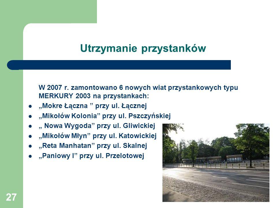27 Utrzymanie przystanków W 2007 r.