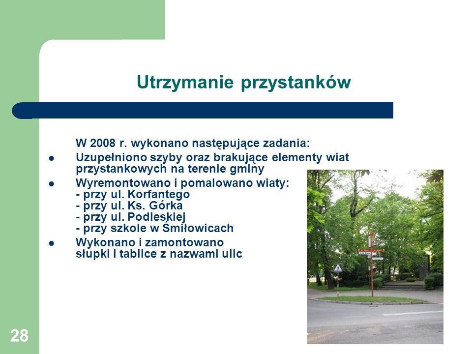 28 Utrzymanie przystanków W 2008 r.