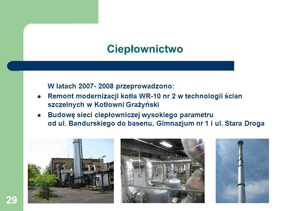 29 Ciepłownictwo W latach 2007- 2008 przeprowadzono: Remont modernizacji kotła WR-10 nr 2 w technologii ścian szczelnych w Kotłowni Grażyński Budowę sieci ciepłowniczej wysokiego parametru od ul.