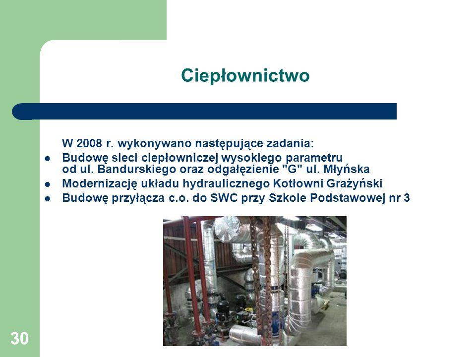 30 Ciepłownictwo W 2008 r.