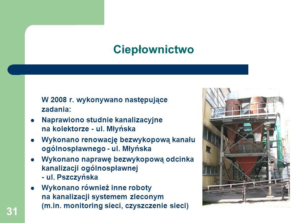 31 Ciepłownictwo W 2008 r.