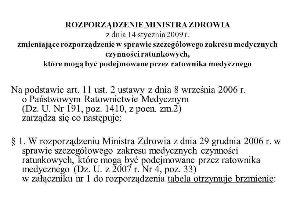 ROZPORZĄDZENIE MINISTRA ZDROWIA z dnia 14 stycznia 2009 r.