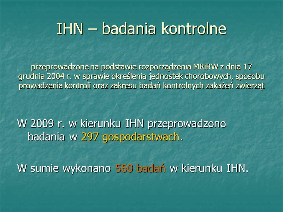 IHN – badania kontrolne przeprowadzone na podstawie rozporządzenia MRiRW z dnia 17 grudnia 2004 r. w sprawie określenia jednostek chorobowych, sposobu