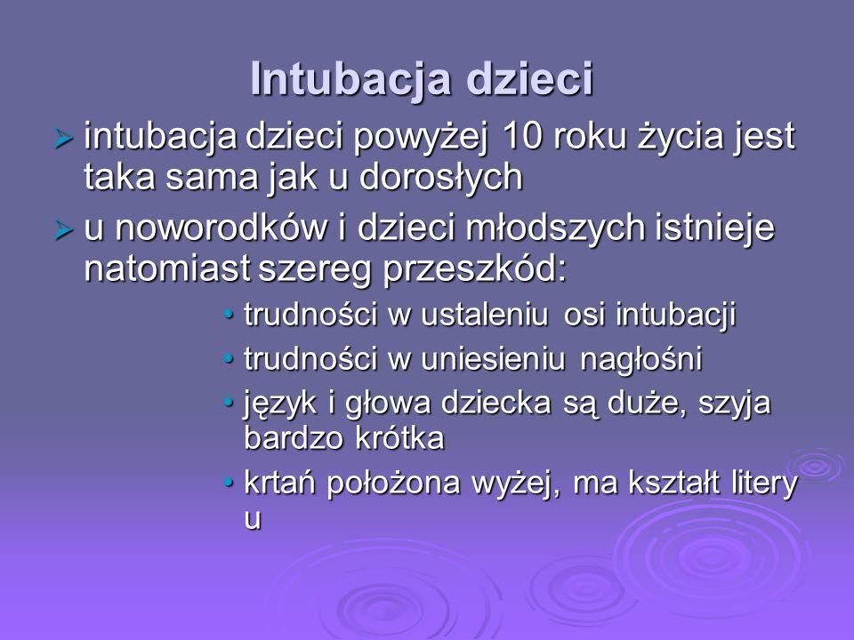 Intubacja dzieci intubacja dzieci powyżej 10 roku życia jest taka sama jak u dorosłych intubacja dzieci powyżej 10 roku życia jest taka sama jak u dor