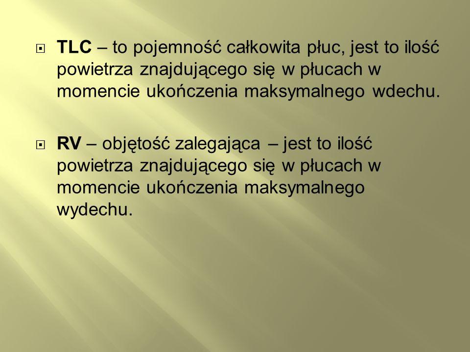 TLC – to pojemność całkowita płuc, jest to ilość powietrza znajdującego się w płucach w momencie ukończenia maksymalnego wdechu. RV – objętość zalegaj